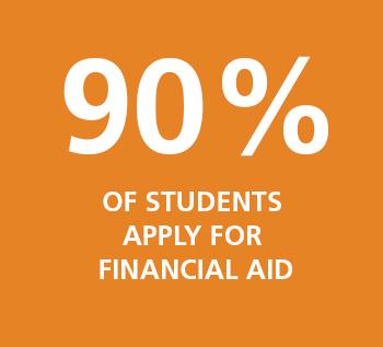 SJ Scholarship funds button